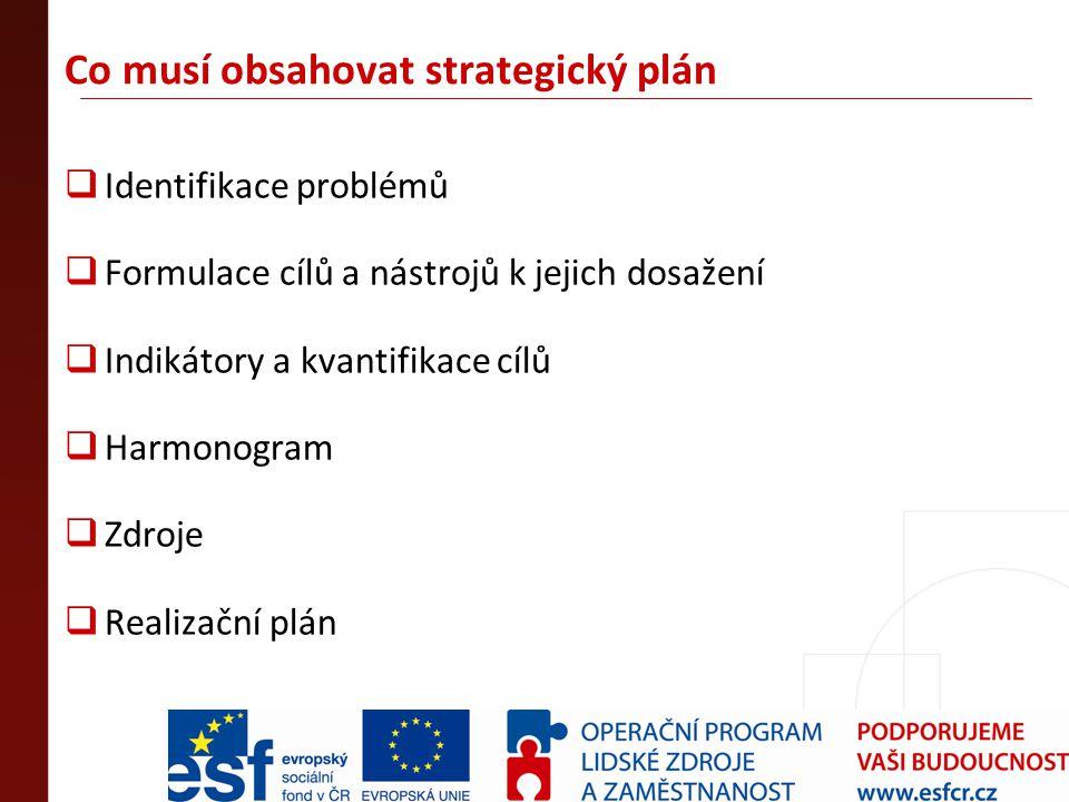 Co musí obsahovat strategický plán  Identifikace problémů  Formulace cílů a nástrojů k jejich dosažení  Indikátory a kvantifikace cílů  Harmonogra