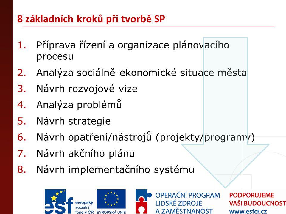8 základních kroků při tvorbě SP 1.Příprava řízení a organizace plánovacího procesu 2.Analýza sociálně-ekonomické situace města 3.Návrh rozvojové vize