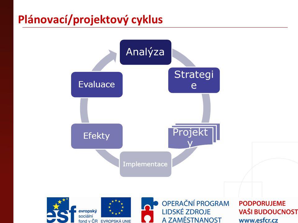 Plánovací/projektový cyklus Analýza Strategi e Projekt y Implementace EfektyEvaluace