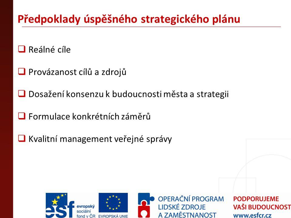 Předpoklady úspěšného strategického plánu  Reálné cíle  Provázanost cílů a zdrojů  Dosažení konsenzu k budoucnosti města a strategii  Formulace ko