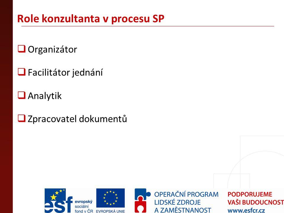 Role konzultanta v procesu SP  Organizátor  Facilitátor jednání  Analytik  Zpracovatel dokumentů