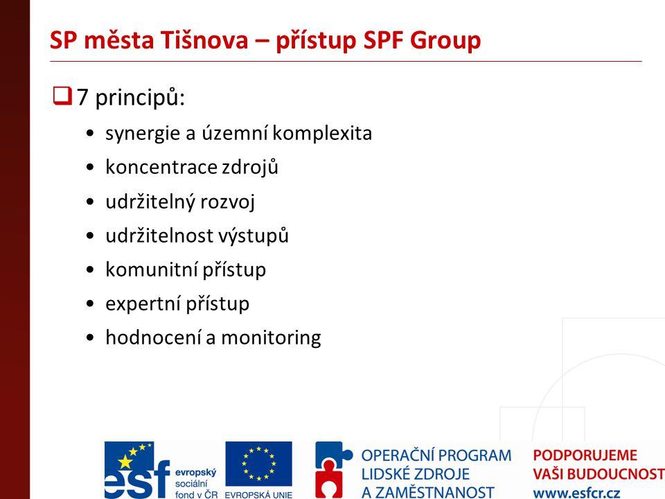 SP města Tišnova – přístup SPF Group  7 principů: synergie a územní komplexita koncentrace zdrojů udržitelný rozvoj udržitelnost výstupů komunitní př