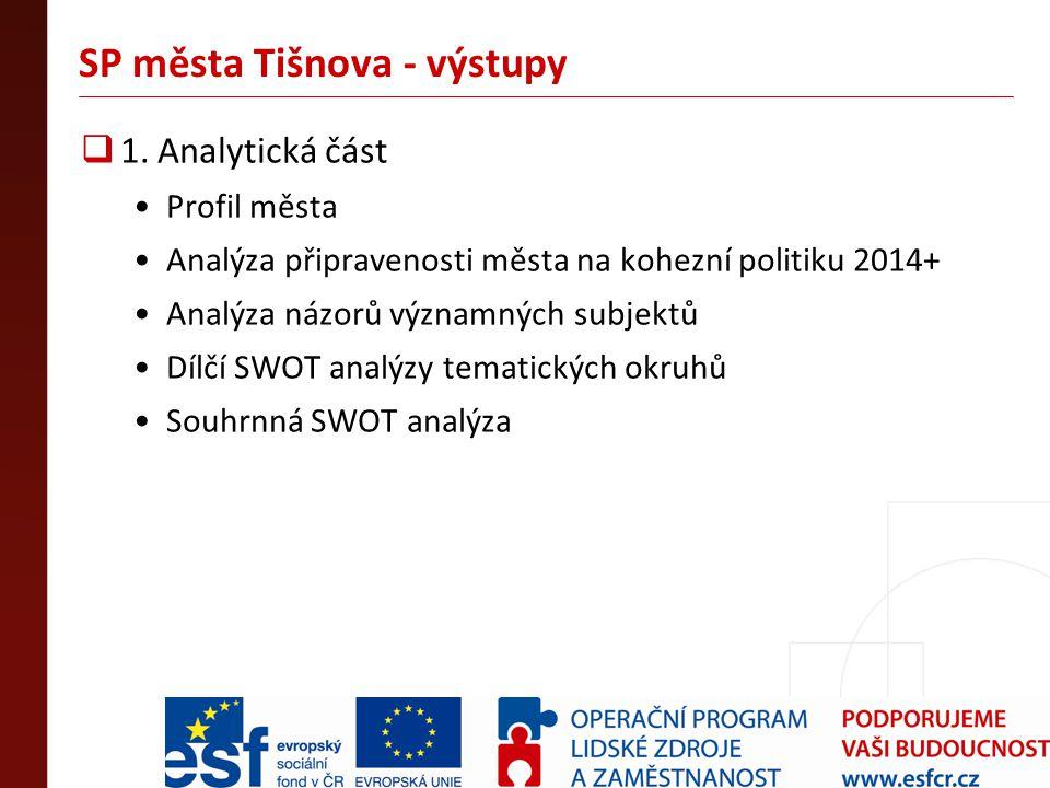 SP města Tišnova - výstupy  1. Analytická část Profil města Analýza připravenosti města na kohezní politiku 2014+ Analýza názorů významných subjektů