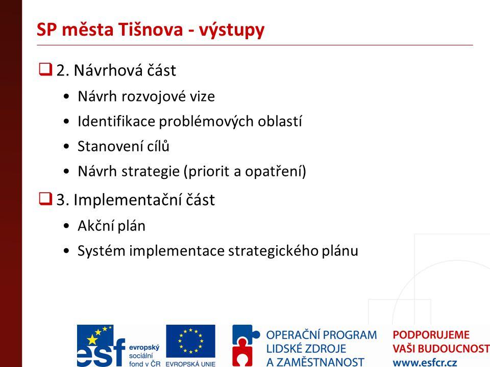 SP města Tišnova - výstupy  2. Návrhová část Návrh rozvojové vize Identifikace problémových oblastí Stanovení cílů Návrh strategie (priorit a opatřen