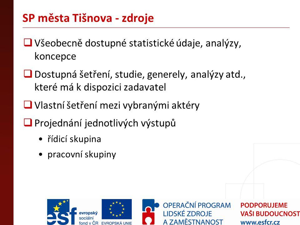 SP města Tišnova - zdroje  Všeobecně dostupné statistické údaje, analýzy, koncepce  Dostupná šetření, studie, generely, analýzy atd., které má k dis