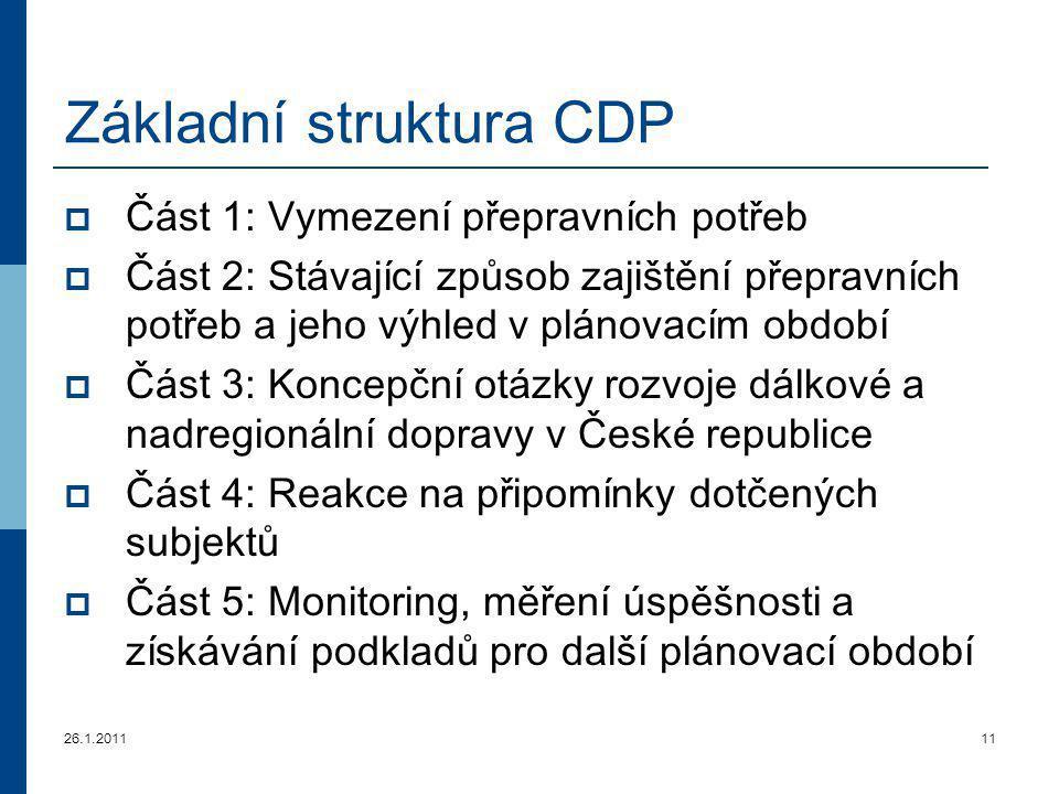 26.1.201111 Základní struktura CDP  Část 1: Vymezení přepravních potřeb  Část 2: Stávající způsob zajištění přepravních potřeb a jeho výhled v pláno