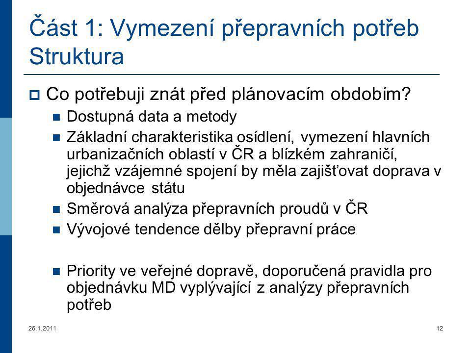 26.1.201112 Část 1: Vymezení přepravních potřeb Struktura  Co potřebuji znát před plánovacím obdobím? Dostupná data a metody Základní charakteristika