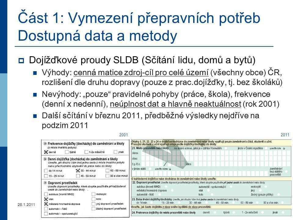 26.1.201114 Část 1: Vymezení přepravních potřeb Dostupná data a metody  Dojížďkové proudy SLDB (Sčítání lidu, domů a bytů) Výhody: cenná matice zdroj