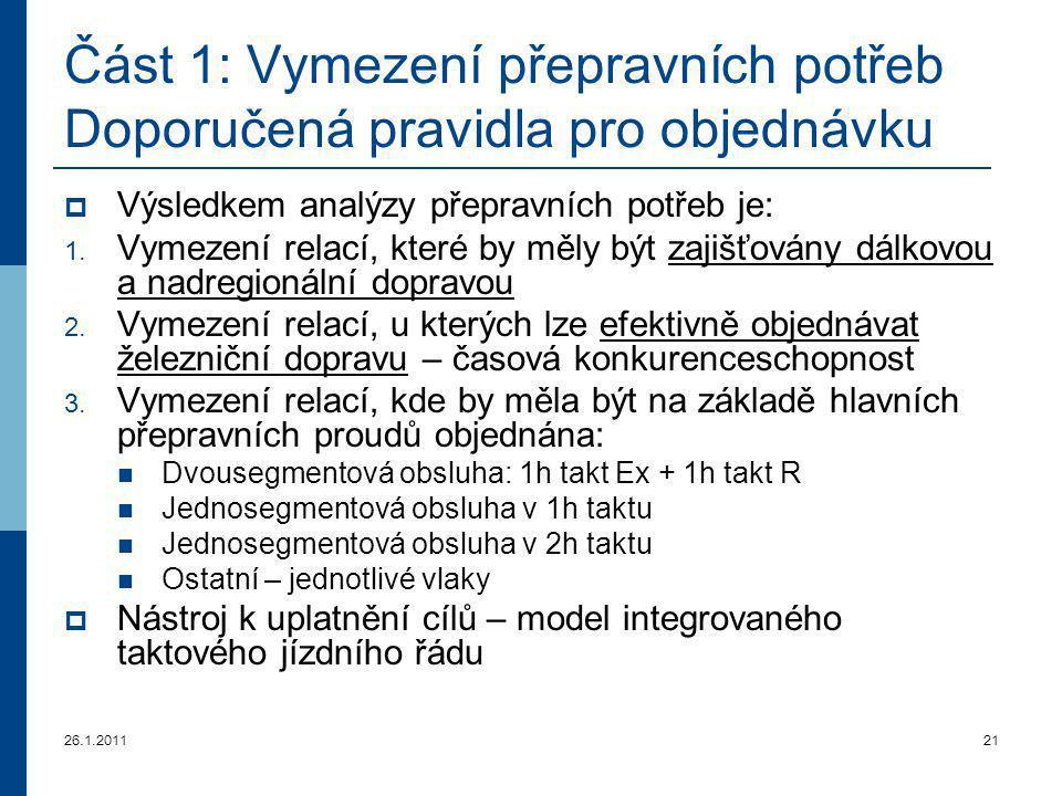 26.1.201121 Část 1: Vymezení přepravních potřeb Doporučená pravidla pro objednávku  Výsledkem analýzy přepravních potřeb je: 1. Vymezení relací, kter