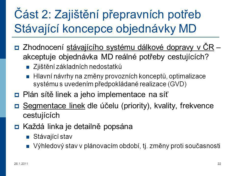 26.1.201122 Část 2: Zajištění přepravních potřeb Stávající koncepce objednávky MD  Zhodnocení stávajícího systému dálkové dopravy v ČR – akceptuje ob