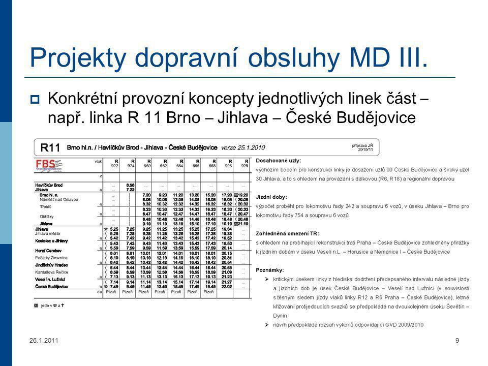26.1.20119 Projekty dopravní obsluhy MD III.  Konkrétní provozní koncepty jednotlivých linek část – např. linka R 11 Brno – Jihlava – České Budějovic