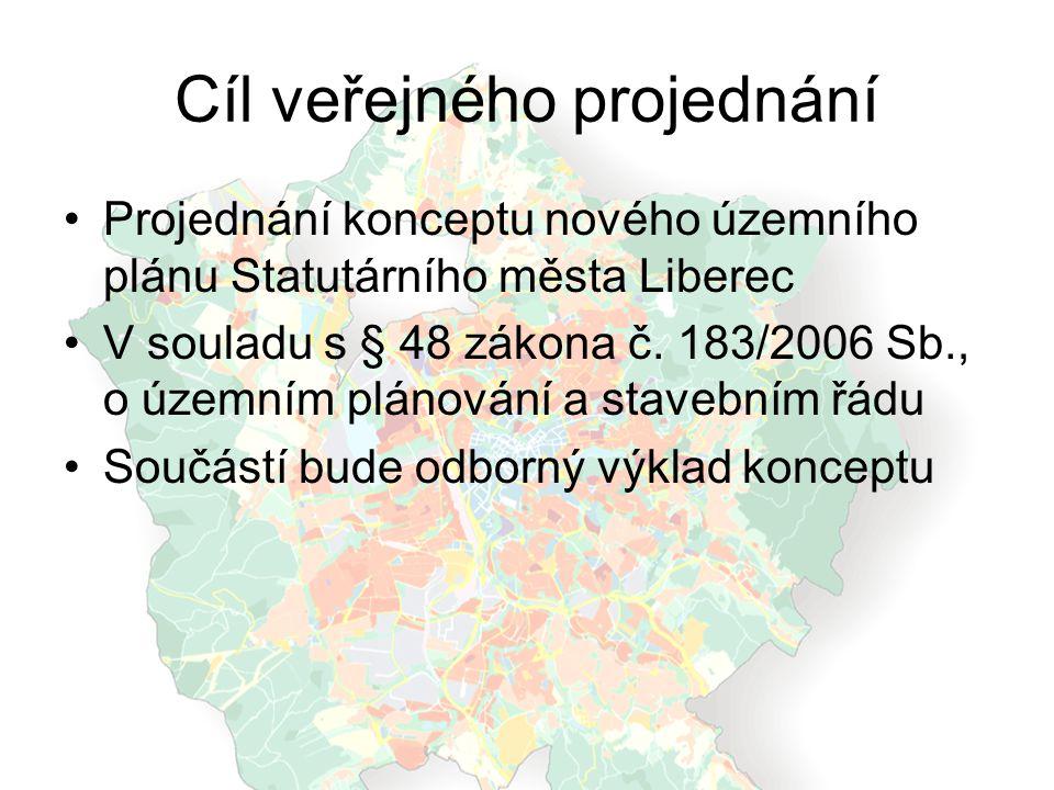 Cíl veřejného projednání Projednání konceptu nového územního plánu Statutárního města Liberec V souladu s § 48 zákona č. 183/2006 Sb., o územním pláno