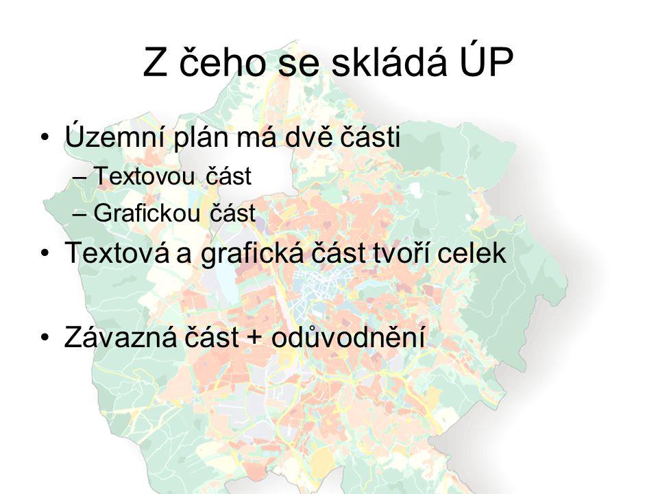 Z čeho se skládá ÚP Územní plán má dvě části –Textovou část –Grafickou část Textová a grafická část tvoří celek Závazná část + odůvodnění