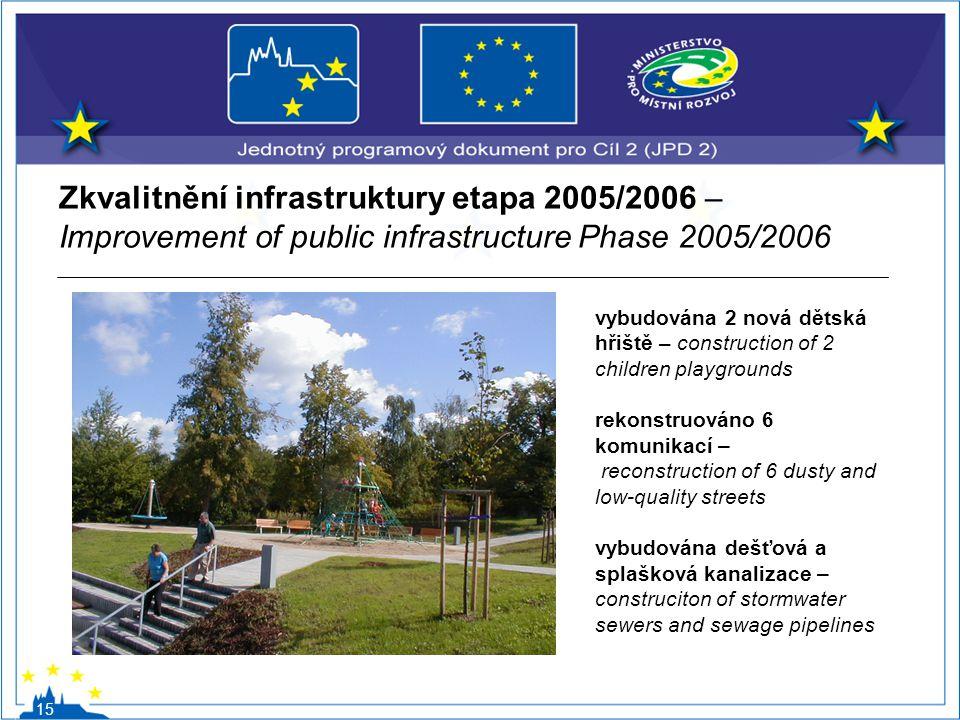 Zkvalitnění infrastruktury etapa 2005/2006 – Improvement of public infrastructure Phase 2005/2006 15 vybudována 2 nová dětská hřiště – construction of