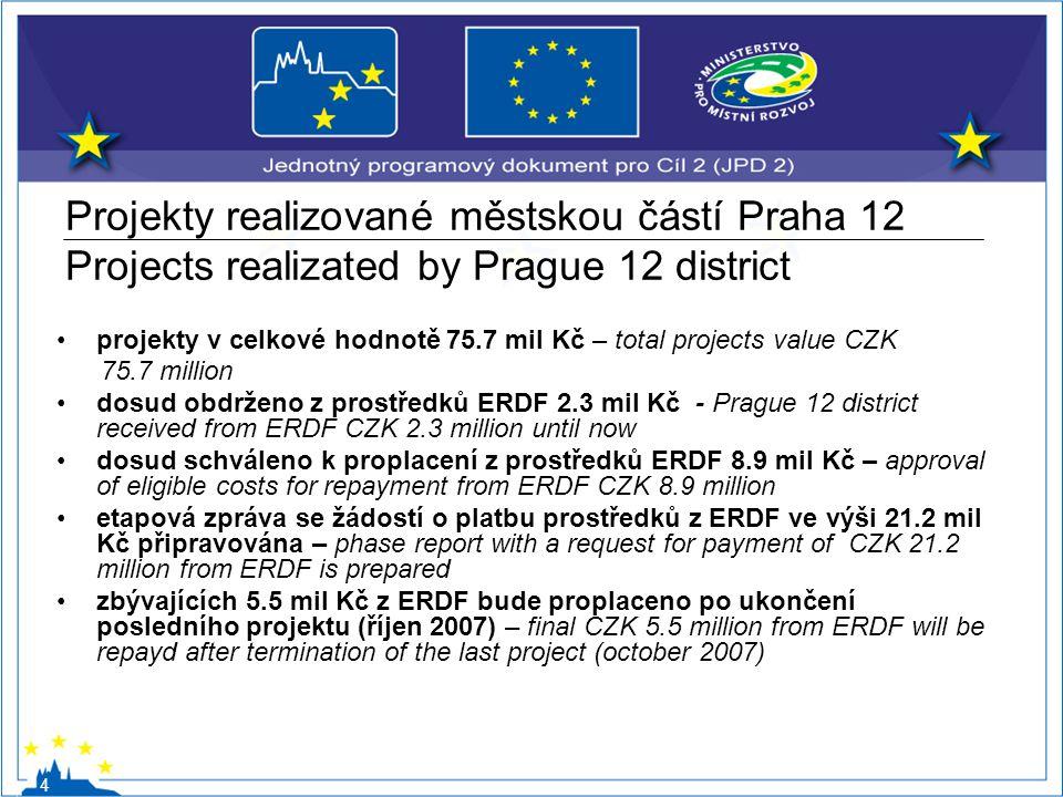 Projekty realizované městskou částí Praha 12 Projects realizated by Prague 12 district projekty v celkové hodnotě 75.7 mil Kč – total projects value C