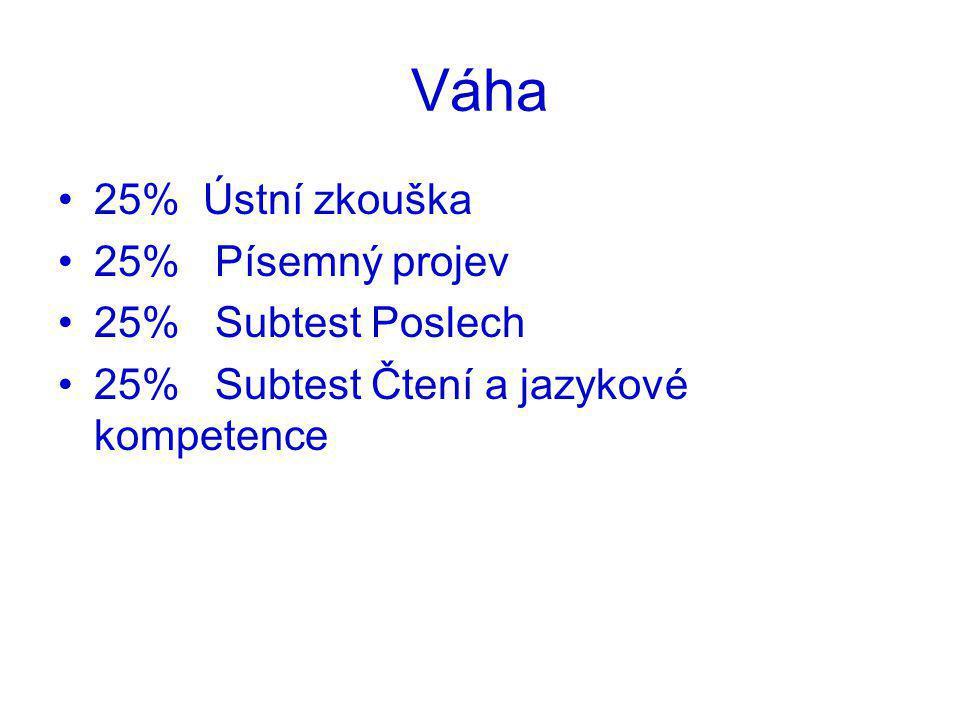 Váha 25% Ústní zkouška 25% Písemný projev 25% Subtest Poslech 25% Subtest Čtení a jazykové kompetence