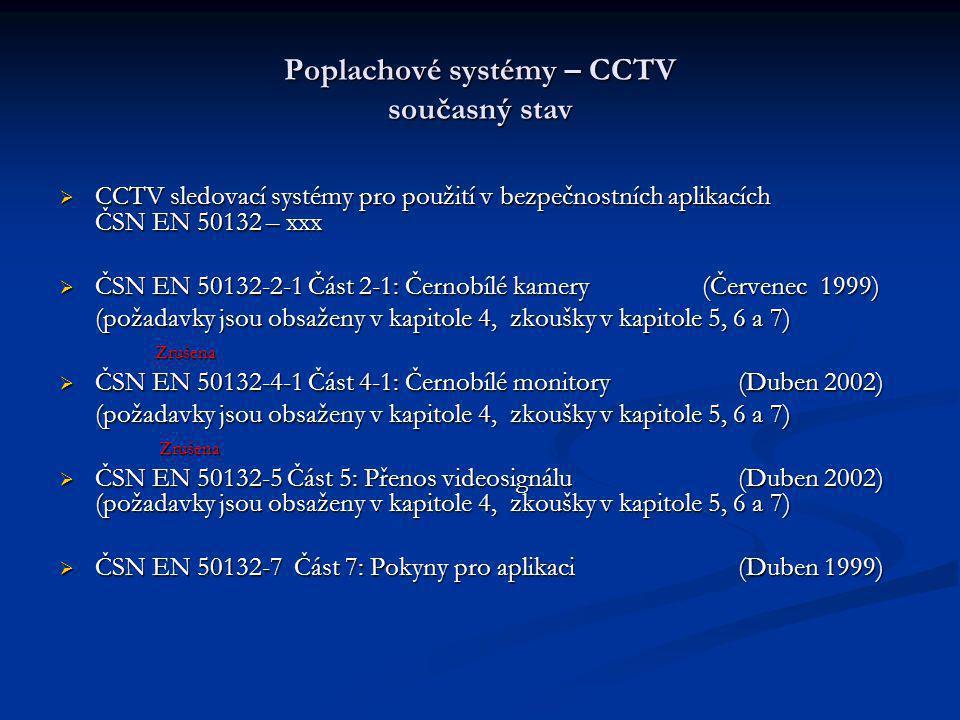 Poplachové systémy – CCTV současný stav ČSN EN 50132-1 Část 1: Systémové požadavky (Listopad 2010) ČSN EN 50132-1 Část 1: Systémové požadavky (Listopad 2010) ČSN EN 50132-5-1 Část 5-1: Video přenosy – obecné provozní požadavky (Září 2012) ČSN EN 50132-5-1 Část 5-1: Video přenosy – obecné provozní požadavky (Září 2012) ČSN EN 50132-5-2 Část 5-2: IP video přenosové protokoly (Září 2012) ČSN EN 50132-5-2 Část 5-2: IP video přenosové protokoly (Září 2012) ČSN EN 50132-7 ed.