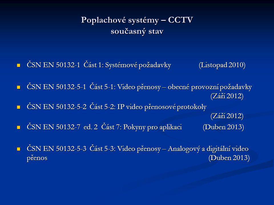 Poplachové systémy – CCTV současný stav ČSN EN 50132-1 Část 1: Systémové požadavky (Listopad 2010) ČSN EN 50132-1 Část 1: Systémové požadavky (Listopa
