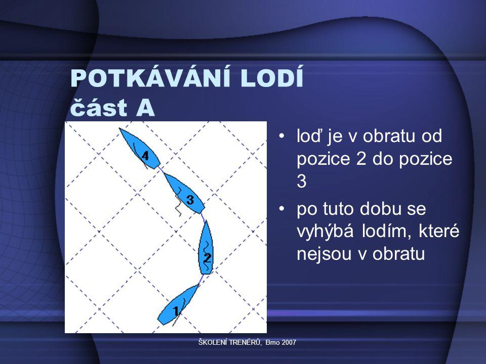 ŠKOLENÍ TRENÉRŮ, Brno 2007 POTKÁVÁNÍ LODÍ část A loď je v obratu od pozice 2 do pozice 3 po tuto dobu se vyhýbá lodím, které nejsou v obratu