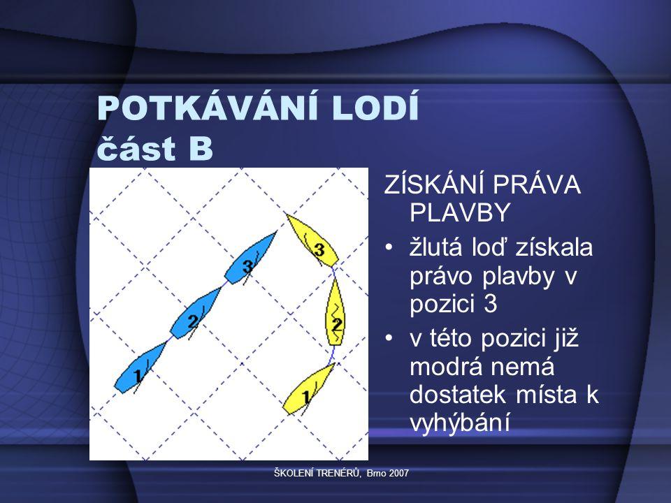 ŠKOLENÍ TRENÉRŮ, Brno 2007 POTKÁVÁNÍ LODÍ část B ZÍSKÁNÍ PRÁVA PLAVBY žlutá loď získala právo plavby v pozici 3 v této pozici již modrá nemá dostatek místa k vyhýbání