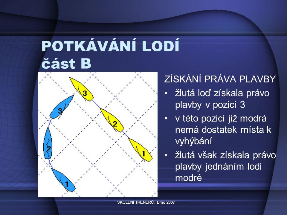 ŠKOLENÍ TRENÉRŮ, Brno 2007 POTKÁVÁNÍ LODÍ část B ZÍSKÁNÍ PRÁVA PLAVBY žlutá loď získala právo plavby v pozici 3 v této pozici již modrá nemá dostatek místa k vyhýbání žlutá však získala právo plavby jednáním lodi modré