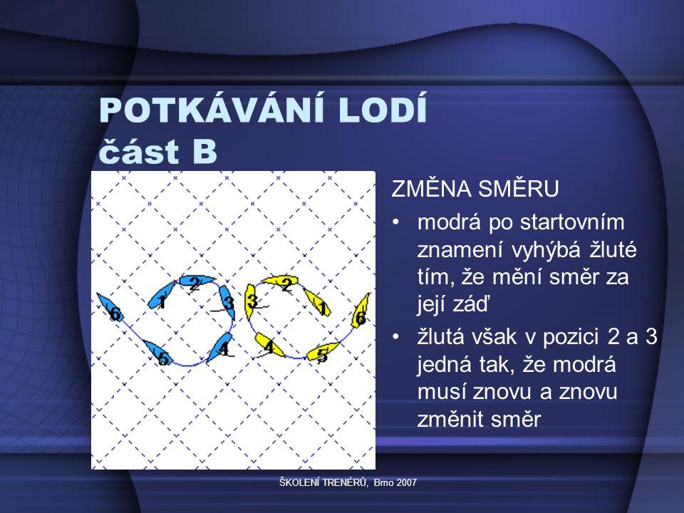 ŠKOLENÍ TRENÉRŮ, Brno 2007 POTKÁVÁNÍ LODÍ část B ZMĚNA SMĚRU modrá po startovním znamení vyhýbá žluté tím, že mění směr za její záď žlutá však v pozici 2 a 3 jedná tak, že modrá musí znovu a znovu změnit směr