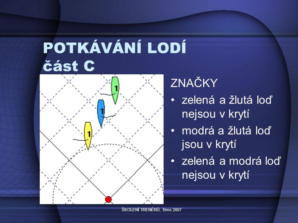 ŠKOLENÍ TRENÉRŮ, Brno 2007 POTKÁVÁNÍ LODÍ část C ZNAČKY zelená a žlutá loď nejsou v krytí modrá a žlutá loď jsou v krytí zelená a modrá loď nejsou v krytí