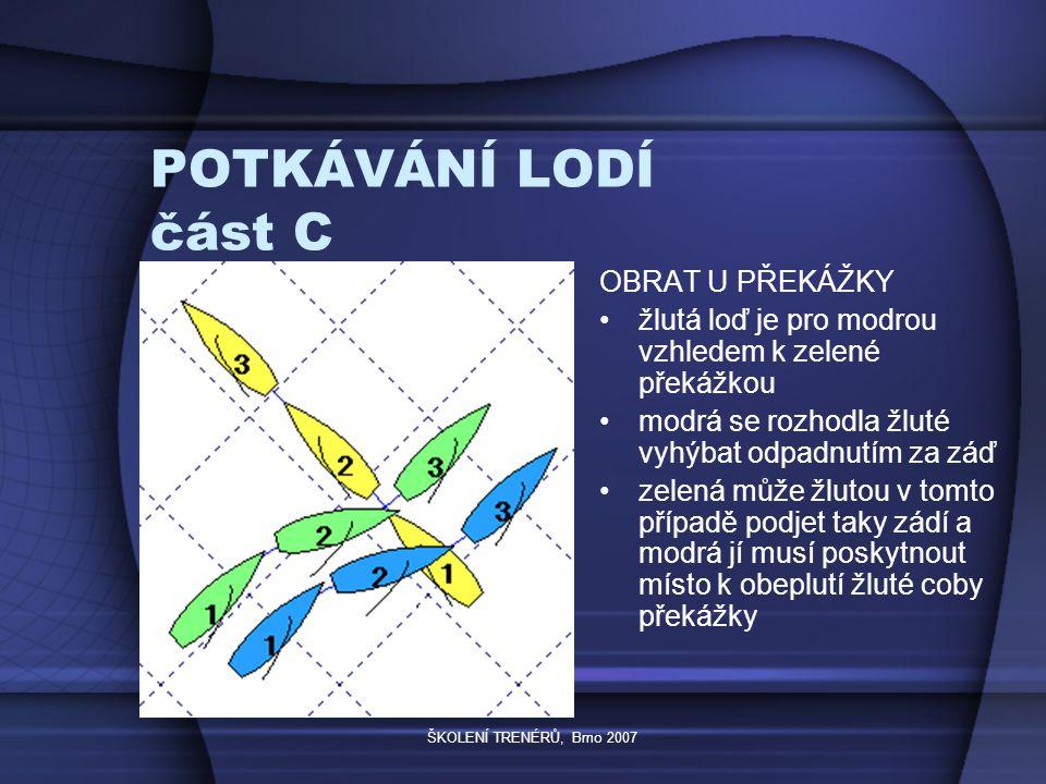ŠKOLENÍ TRENÉRŮ, Brno 2007 POTKÁVÁNÍ LODÍ část C OBRAT U PŘEKÁŽKY žlutá loď je pro modrou vzhledem k zelené překážkou modrá se rozhodla žluté vyhýbat odpadnutím za záď zelená může žlutou v tomto případě podjet taky zádí a modrá jí musí poskytnout místo k obeplutí žluté coby překážky