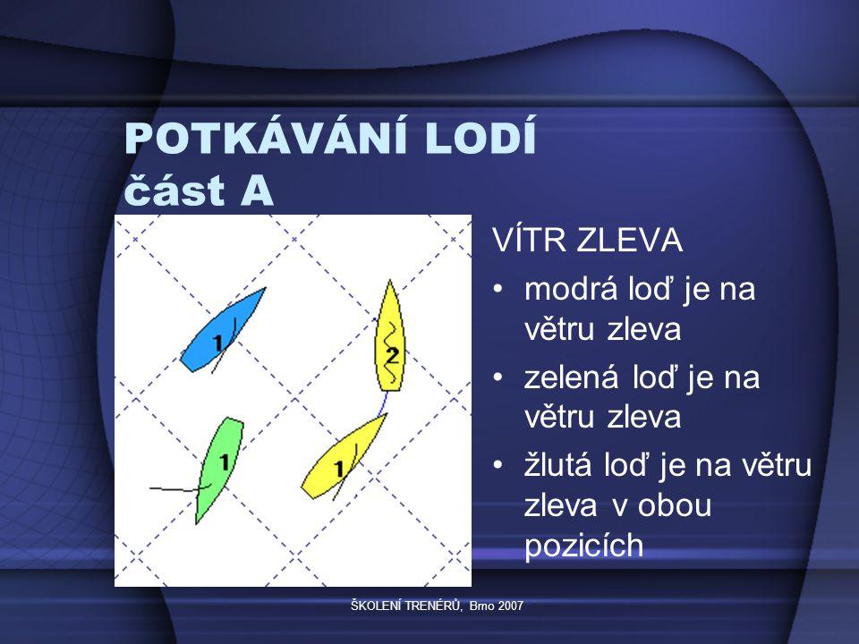 ŠKOLENÍ TRENÉRŮ, Brno 2007 POTKÁVÁNÍ LODÍ část A VÍTR ZPRAVA modrá loď je na větru zprava zelená loď je na větru zprava žlutá loď je na větru zprava v obou pozicích