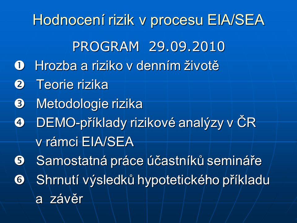 Hodnocení rizik v procesu EIA/SEA PROGRAM 29.09.2010  Hrozba a riziko v denním životě  Teorie rizika  Metodologie rizika  DEMO-příklady rizikové a