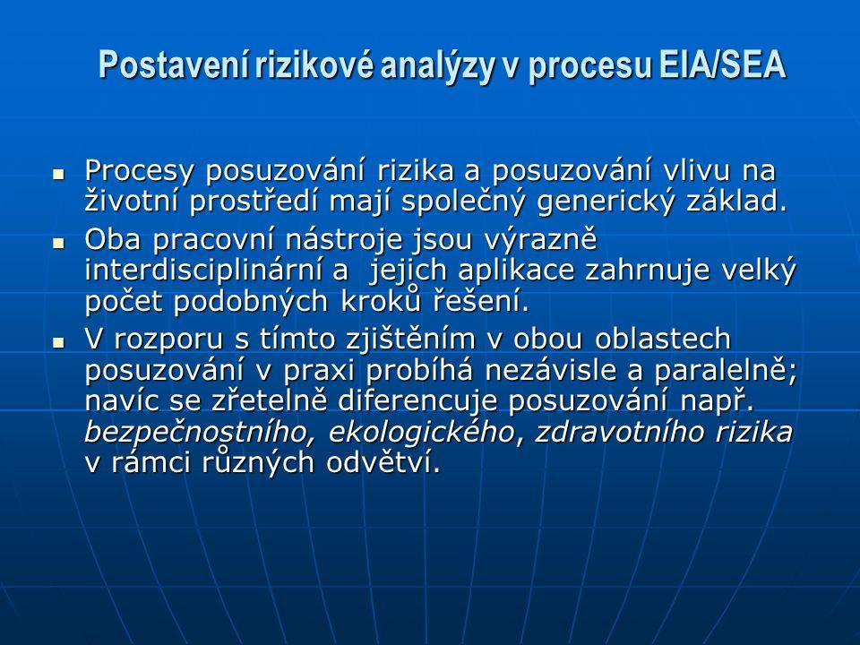 Postavení rizikové analýzy v procesu EIA/SEA Procesy posuzování rizika a posuzování vlivu na životní prostředí mají společný generický základ. Procesy