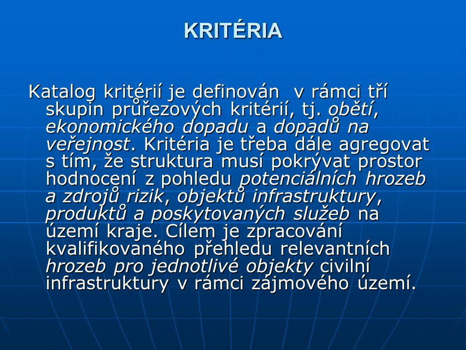 KRITÉRIA Katalog kritérií je definován v rámci tří skupin průřezových kritérií, tj. obětí, ekonomického dopadu a dopadů na veřejnost. Kritéria je třeb