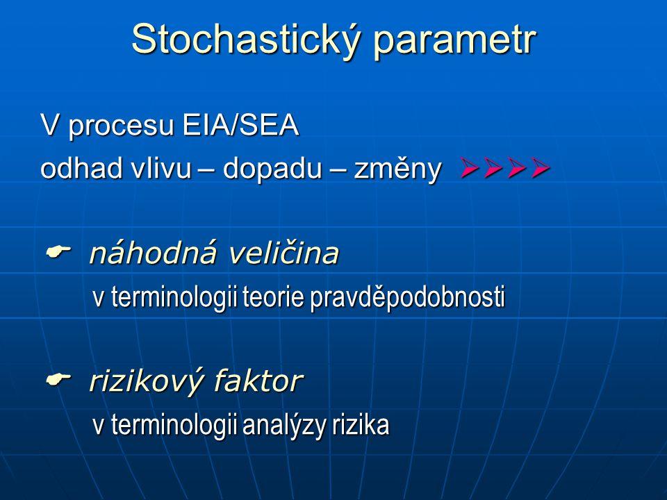 Stochastický parametr V procesu EIA/SEA odhad vlivu – dopadu – změny   náhodná veličina v terminologii teorie pravděpodobnosti v terminologii teo