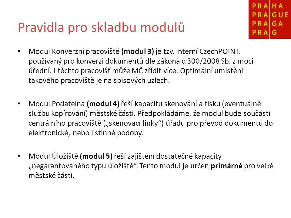Pravidla pro skladbu modulů Modul Konverzní pracoviště (modul 3) je tzv. interní CzechPOINT, používaný pro konverzi dokumentů dle zákona č.300/2008 Sb