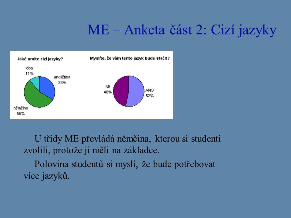 ME – Anketa část 2: Cizí jazyky U třídy ME převládá němčina, kterou si studenti zvolili, protože ji měli na základce. Polovina studentů si myslí, že b