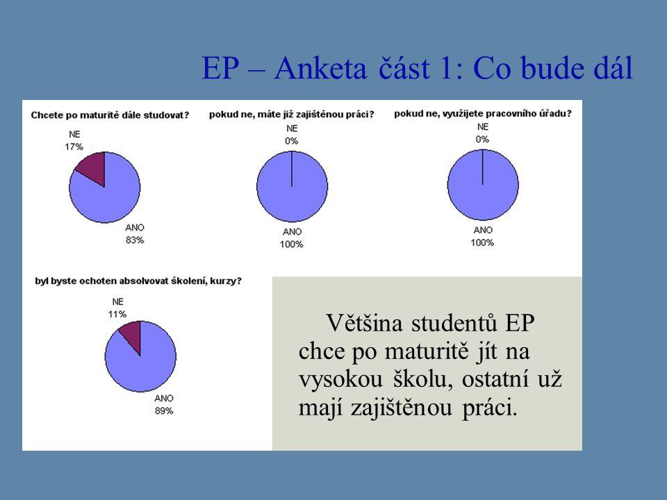 EP – Anketa část 1: Co bude dál Většina studentů EP chce po maturitě jít na vysokou školu, ostatní už mají zajištěnou práci.