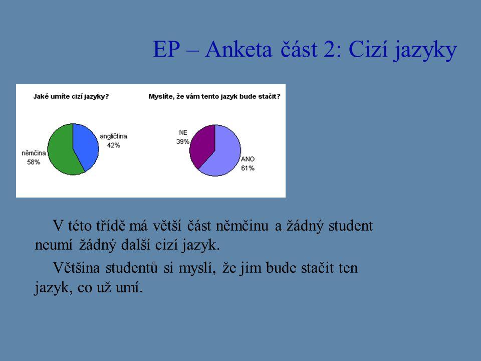 EP – Anketa část 2: Cizí jazyky V této třídě má větší část němčinu a žádný student neumí žádný další cizí jazyk. Většina studentů si myslí, že jim bud