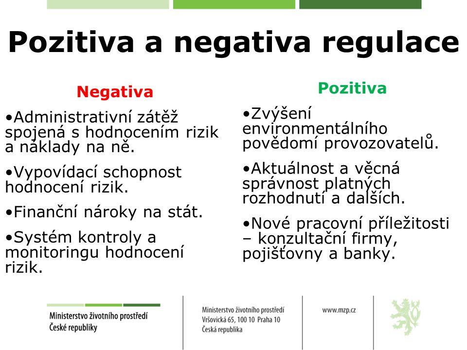 Pozitiva a negativa regulace Negativa Administrativní zátěž spojená s hodnocením rizik a náklady na ně. Vypovídací schopnost hodnocení rizik. Finanční