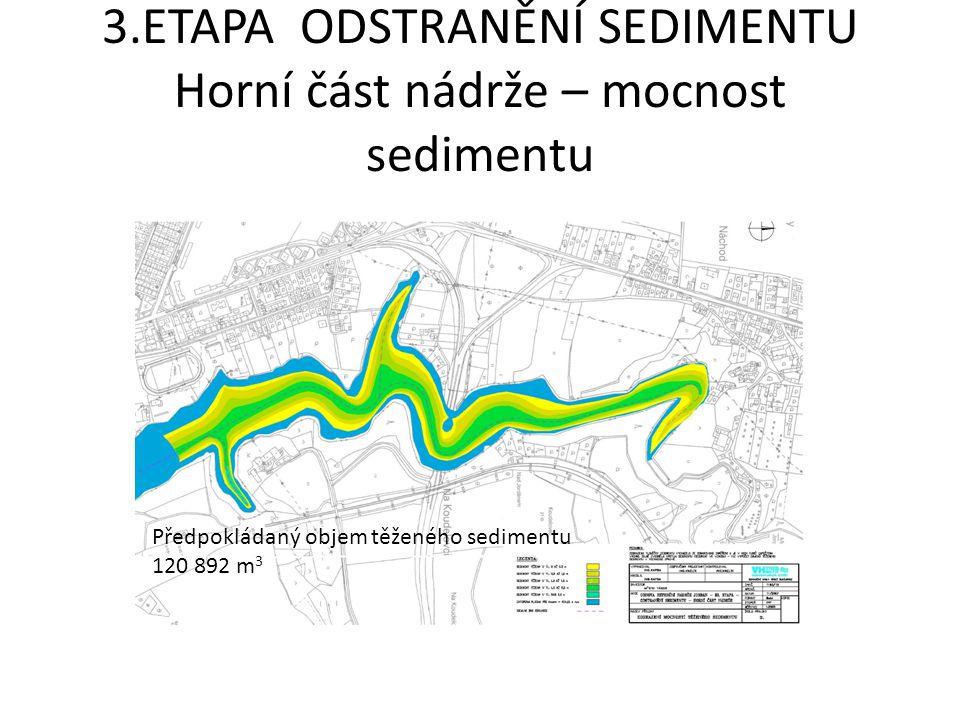 3.ETAPA ODSTRANĚNÍ SEDIMENTU Horní část nádrže – záchytná hrázka ponořená hrázka zachytí na přítoku do nádrže významný objem splavenin, transportovaný z povodí do nádrže při vyšších průtocích prostor před hrázkou lze snadno odvodnit a vytěžit