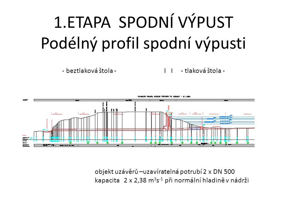 1.ETAPA SPODNÍ VÝPUST Průřezy štol tlaková přívodní štola 2,54 m 2, průměr 1,8 m beztlaková odpadní štola 2,69 m 2, výška 1,8 m