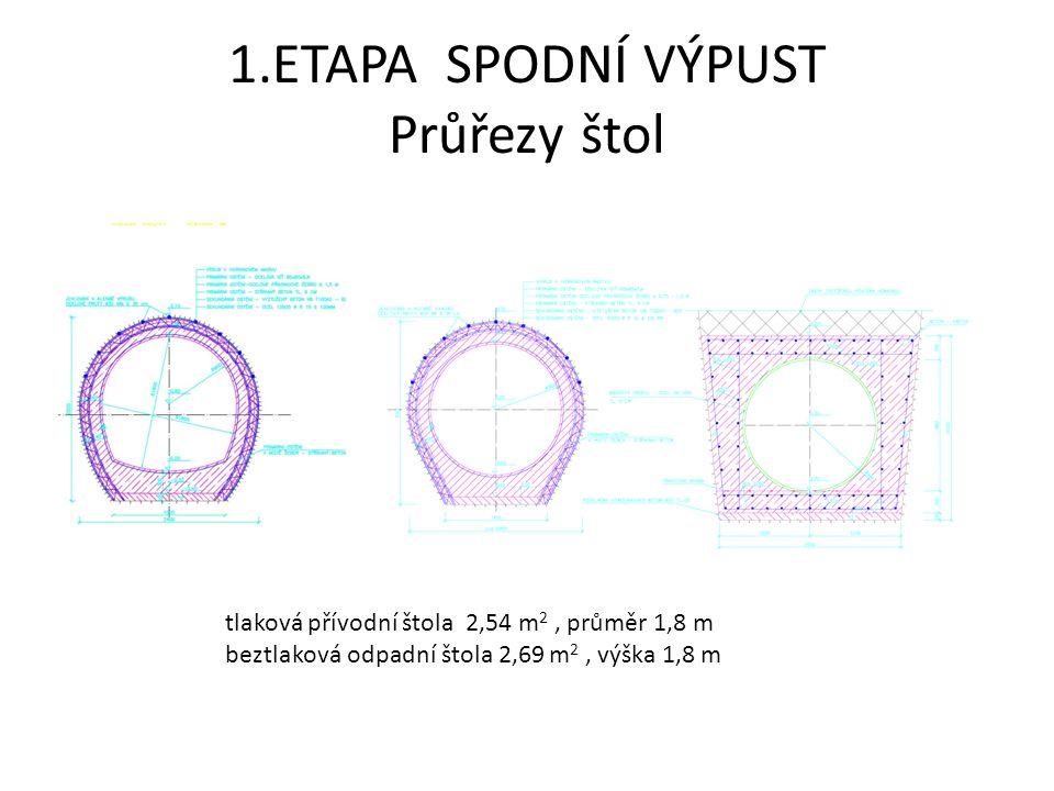 1.ETAPA SPODNÍ VÝPUST Objekt uzávěrů-podzemní část