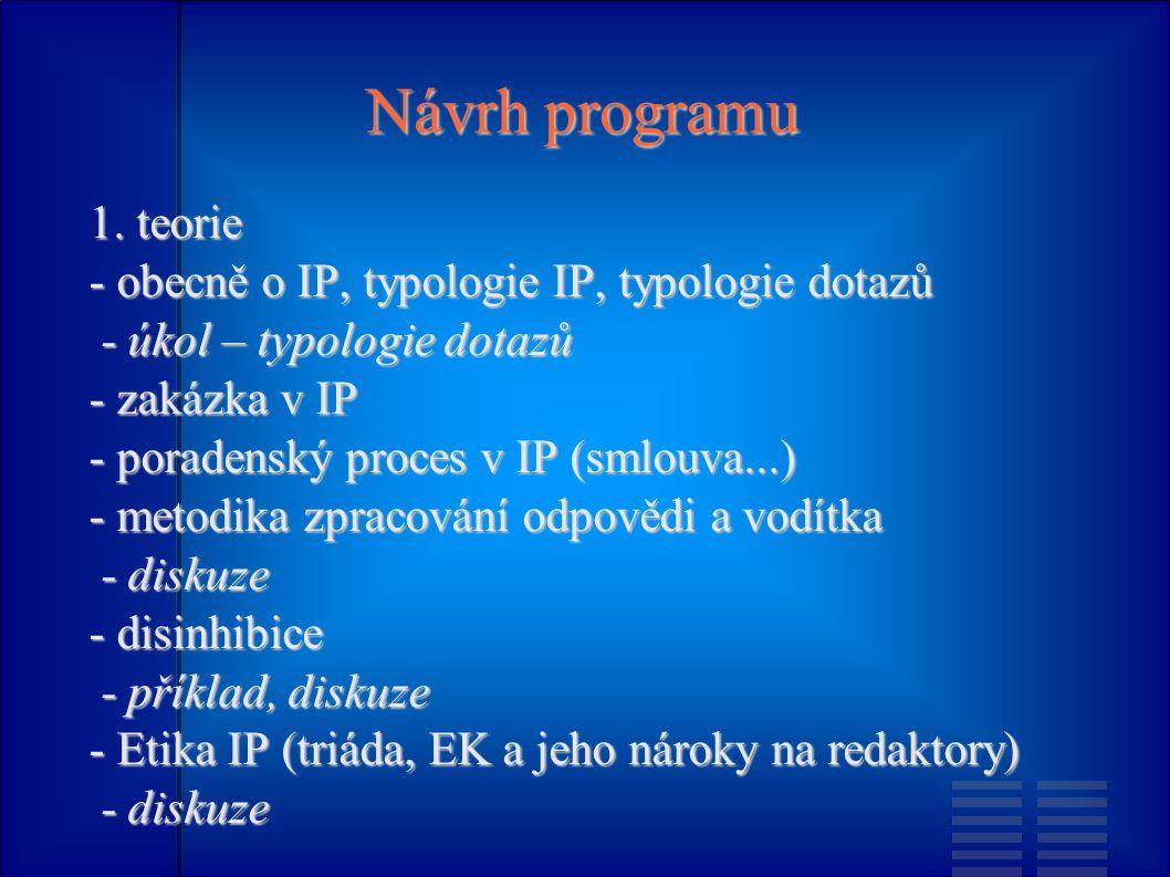 Návrh programu 1.
