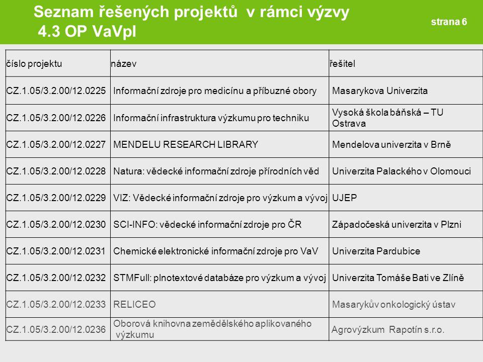 Seznam řešených projektů v rámci výzvy 4.3 OP VaVpI strana 6 číslo projektunázevřešitel CZ.1.05/3.2.00/12.0225 Informační zdroje pro medicínu a příbuzné obory Masarykova Univerzita CZ.1.05/3.2.00/12.0226 Informační infrastruktura výzkumu pro techniku Vysoká škola báňská – TU Ostrava CZ.1.05/3.2.00/12.0227 MENDELU RESEARCH LIBRARY Mendelova univerzita v Brně CZ.1.05/3.2.00/12.0228 Natura: vědecké informační zdroje přírodních věd Univerzita Palackého v Olomouci CZ.1.05/3.2.00/12.0229 VIZ: Vědecké informační zdroje pro výzkum a vývoj UJEP CZ.1.05/3.2.00/12.0230 SCI-INFO: vědecké informační zdroje pro ČR Západočeská univerzita v Plzni CZ.1.05/3.2.00/12.0231 Chemické elektronické informační zdroje pro VaV Univerzita Pardubice CZ.1.05/3.2.00/12.0232 STMFull: plnotextové databáze pro výzkum a vývoj Univerzita Tomáše Bati ve Zlíně CZ.1.05/3.2.00/12.0233 RELICEO Masarykův onkologický ústav CZ.1.05/3.2.00/12.0236 Oborová knihovna zemědělského aplikovaného výzkumu Agrovýzkum Rapotín s.r.o.