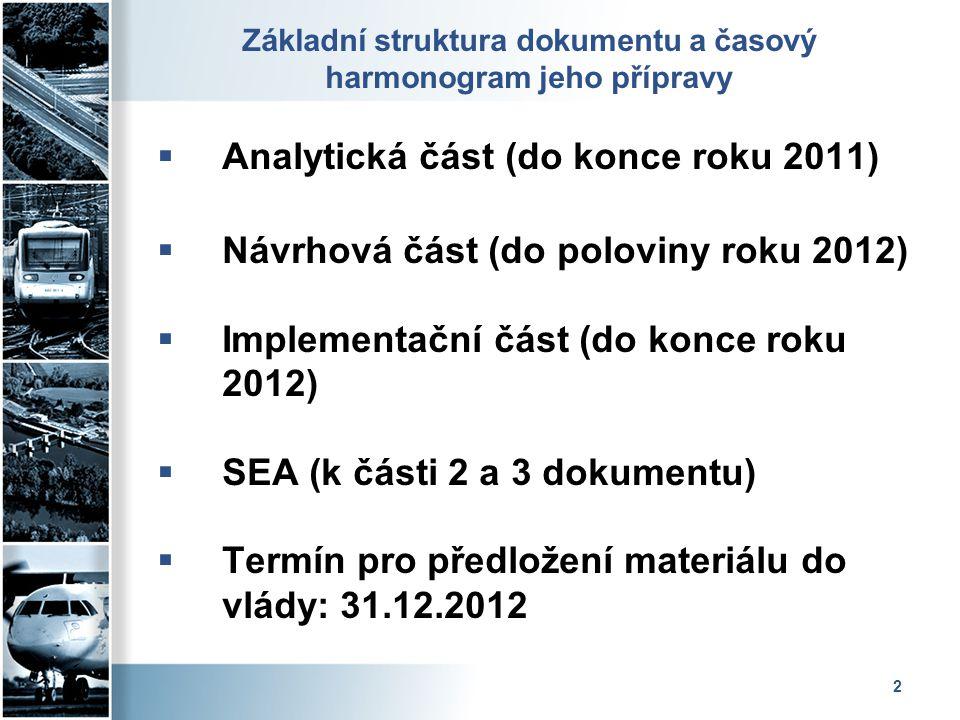 2 Základní struktura dokumentu a časový harmonogram jeho přípravy  Analytická část (do konce roku 2011)  Návrhová část (do poloviny roku 2012)  Imp