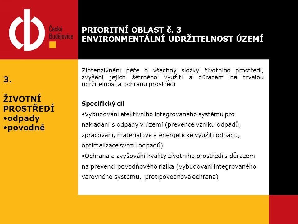 Zintenzívnění péče o všechny složky životního prostředí, zvýšení jejich šetrného využití s důrazem na trvalou udržitelnost a ochranu prostředí Specifický cíl Vybudování efektivního integrovaného systému pro nakládání s odpady v území (prevence vzniku odpadů, zpracování, materiálové a energetické využití odpadu, optimalizace svozu odpadů) Ochrana a zvyšování kvality životního prostředí s důrazem na prevenci povodňového rizika (vybudování integrovaného varovného systému, protipovodňová ochrana) PRIORITNÍ OBLAST č.