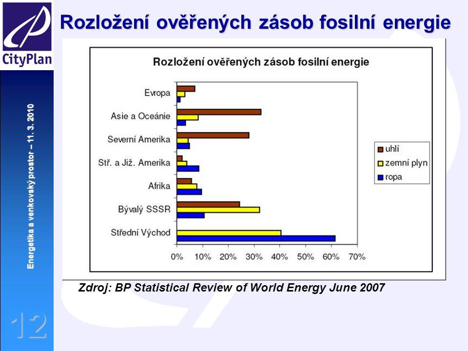 Energetika a venkovský prostor – 11. 3. 2010 12 Zdroj: BP Statistical Review of World Energy June 2007 Rozložení ověřených zásob fosilní energie