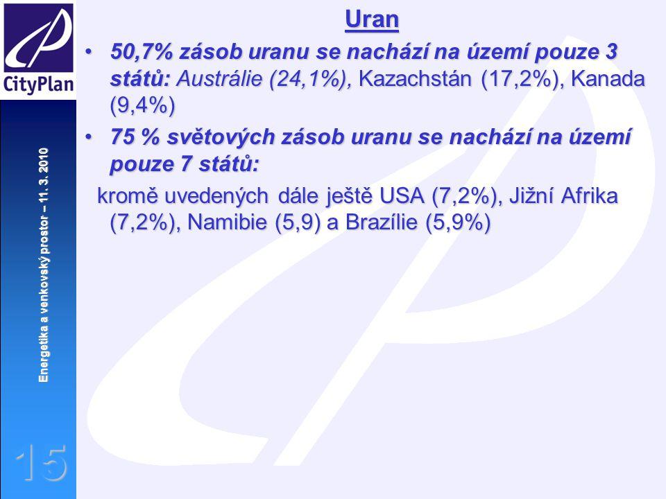Energetika a venkovský prostor – 11. 3. 2010 15Uran 50,7% zásob uranu se nachází na území pouze 3 států: Austrálie (24,1%), Kazachstán (17,2%), Kanada