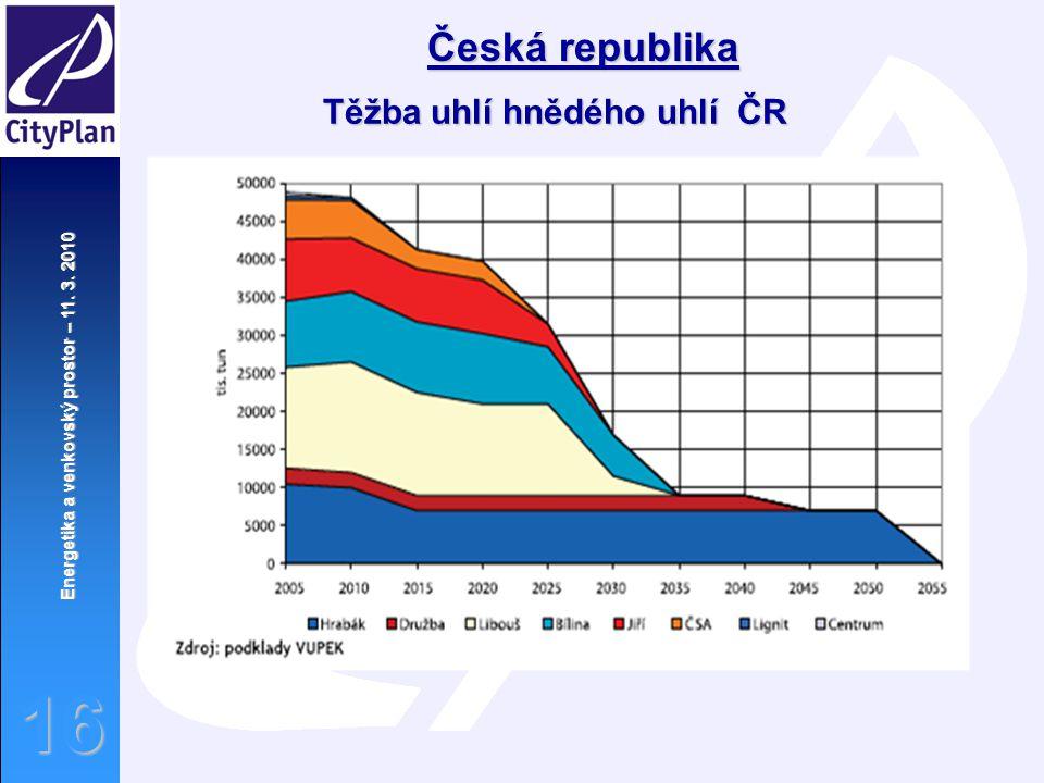 Energetika a venkovský prostor – 11. 3. 2010 16 Česká republika Těžba uhlí hnědého uhlí ČR