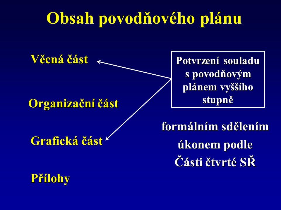 Obsah povodňového plánu Věcná část Organizační část Grafická část Přílohy Potvrzení souladu s povodňovým plánem vyššího stupně formálním sdělením úkonem podle Části čtvrté SŘ