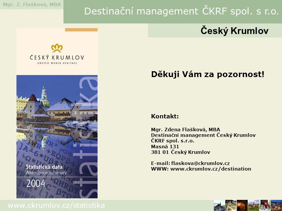 Mgr. Z. Flašková, MBA www.ckrumlov.cz/statistika Český Krumlov Destinační management ČKRF spol. s r.o. Děkuji Vám za pozornost! Kontakt: Mgr. Zdena Fl